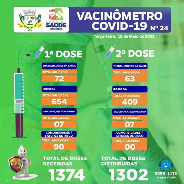 Boletim Vacinômetro Nº 24!