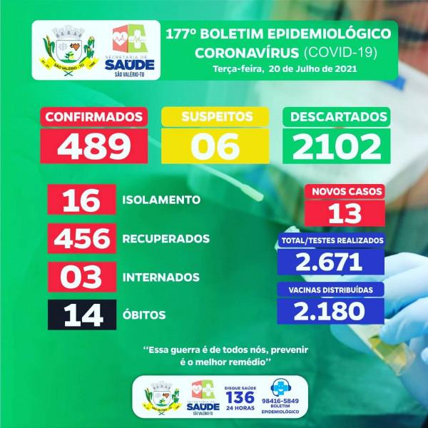 Boletim Epidemiológico Nº 177!