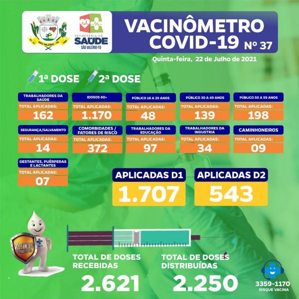Boletim Vacinômetro Nº 37 Atualizado!