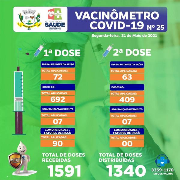 Boletim Vacinômetro Nº 25!