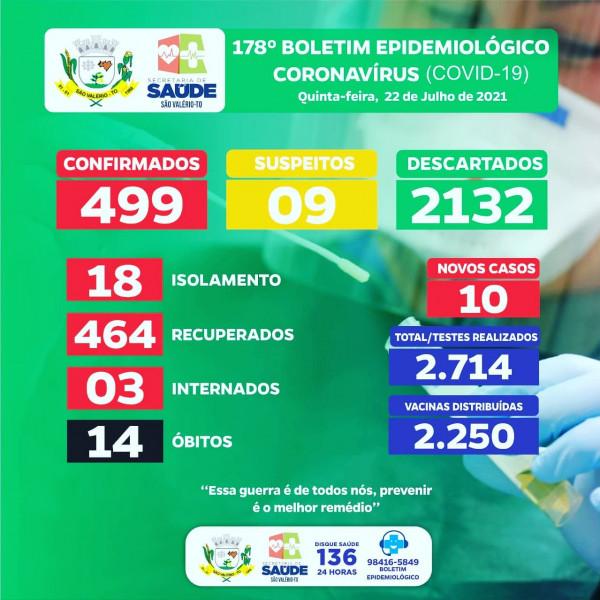 Boletim Epidemiológico Nº 178 Atualizado!
