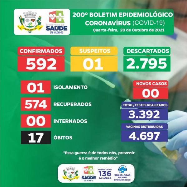 Boletim Epidemiológico Nº 200!