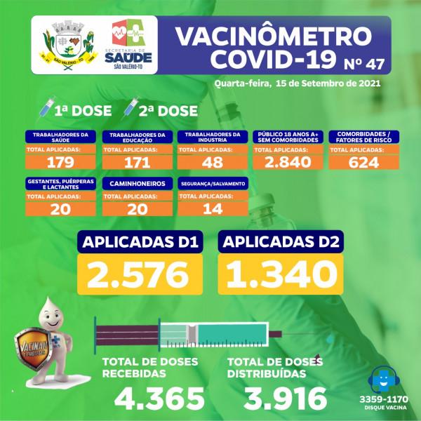 Boletim Vacinômetro Nº 47!